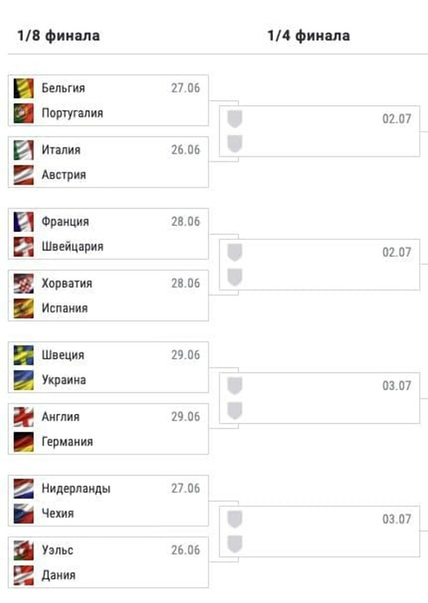 В 1/8 финала Украина сыграет со Швецией