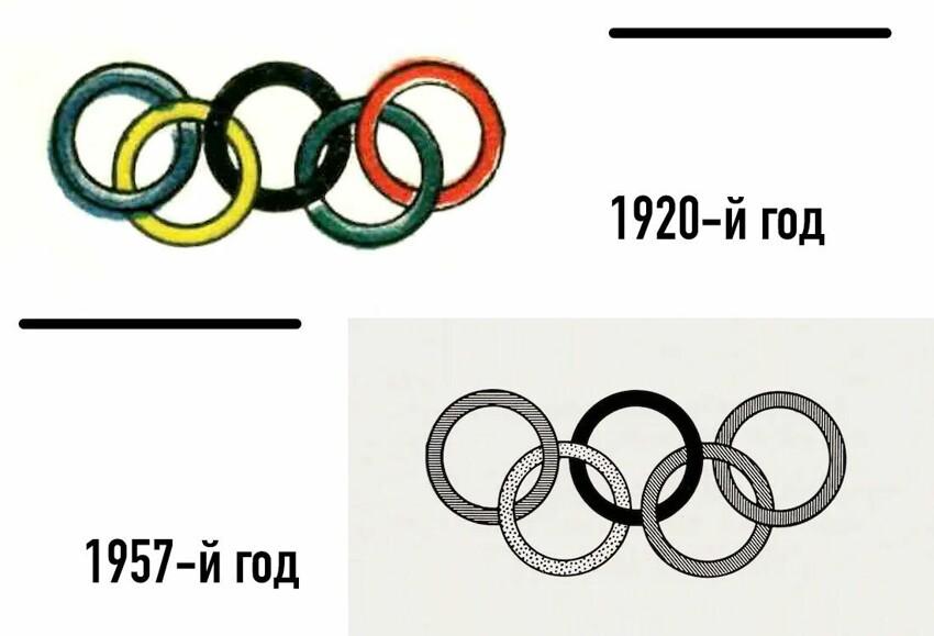 Настоящее значение Олимпийских колец: о чём не говорил Пьер де Кубертен